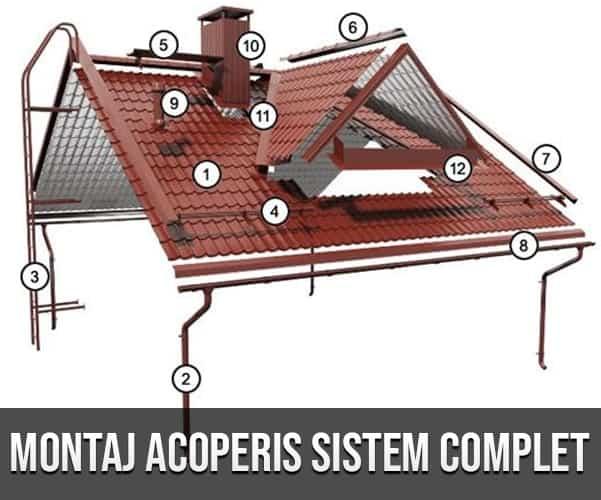 Montaj acoperis sistem complet